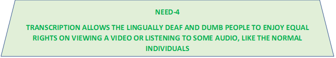 NEED-4 TRANSCRIPTION ALLOWS THE LINGUALLY DEAF AND DUMB PEOPLE TO ENJOY EQUAL RIGHTS ON VIEWING A VIDEO OR LISTENING TO SOME AUDIO, LIKE THE NORMAL INDIVIDUALS